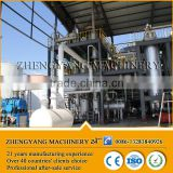 waste oil to biodiesel manufacturing machine