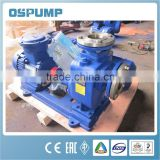 CYZ-A hot oil circulation pump