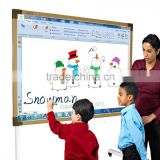 INquiry about NHII education and business use interactive whiteboard