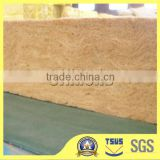 Torch Membrane Faade And Roofing Materials Rockwool 100kg/m3 with Metal Coating