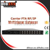 Carrier grade 8 DVBS2/ISDB-T/DVB-C/ATSC RF Signal to ip streamer,rf to ip converter for cable tv digital headend,IPTV solution