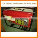 free electricity generator