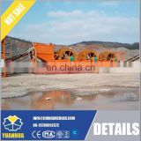 Sand sieving machine high efficiency sand processing equipment Image