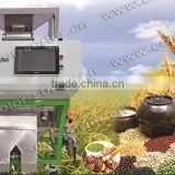 Automatic wheat ccd color sorter with RGB high resolution camera