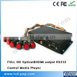 Full HD Push Button Optical HDMI digital audio decoder 5.1 car media box sex video media player