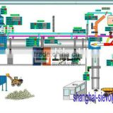 rotary kiln / Cement rotary kiln / fine grinding of rotary kiln tyre and rollers