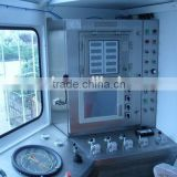 EX-proof Oil Rig Monitor System/Industry Closed Circuit Television(CCTV)