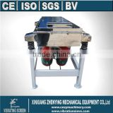 ZYSZ series CE&ISO linear shale shakers equipment