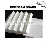 Indoor customized high quality real estate signs printing printed pvc foam sign board