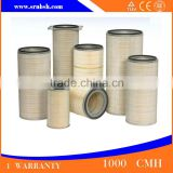 First Hot Sale Type Anti-static filter cartridges for Dust Collector Dust removal system
