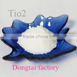High Quality Titanium Dioxide Pigment China for water-baesd coating, powder coating, oil-based coating