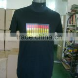 Wholesale polycotton led man jersey t-shirts