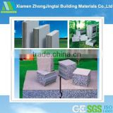 Heat resistant special building material waterproof sandwich panel chinese construction companies