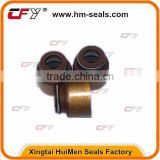 ptfe valve oil seal and 19mm width ptfe thread seal tape