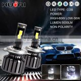 FACTORY WHOLE SALE 40W 3600LM LED HEADLIGHT CAR LED HEAD LIGHT AUTO LED HEAD LAMP 9005 9006