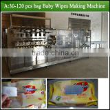 Baby Wet Wipes Production Line,Wet Tissue Manufacturing Machine