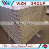 Exterior sandwich wall panels, aluminum honeycomb core for fire door from china supplier