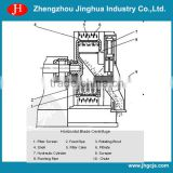 Blade centrifuge for corn starch production line use