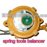 Spring balance for 400kg elevating capacity