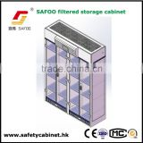 China filtered storage cupboard energy saving technology cabinet
