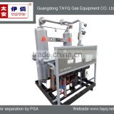 Combined waater cooled gas dryer machine TQ-600WSH,industrial dryer machine water cooled