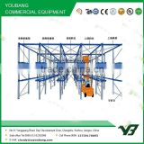 Hot sell best price multi level long span heavy duty warehouse drive in pallet rack, storage rack (YB-WR-C31)