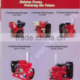 SINGLE CYLINDER AIR COOLED CHINESE SMALL DIESEL ENGINE FOR SALE