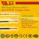 co-extruded halogen free double-deck insulation electric wire electrical wire and cable