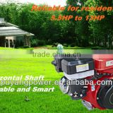 9Hp OHV air cooled single cylinder horizontal shaft gasoline engine