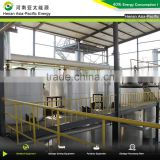 good quality best price vegetable oil for biodiesel b100 production equipment for all buyers