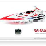COOL EASY control Vector push design radio control boat rc plastic boat toy