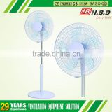 in alibaba china electric motor 220v cooling fan