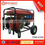 Low Fuel Consumption High Efficiency Portable Generator Electric Start Kit,Power Max Generat Parts,Kw Motors Gasoline Generator