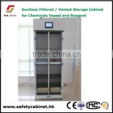 SAFOO Filtered chemicals storage cabinet for lab volatile toxic material