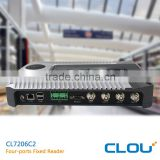 Hospital management system RFID reader Clou CL7206C2 h