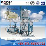 High quality cyclone dust collector, pulse dust collector, nail dust collector from Baichy