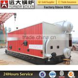 19 ton biomass boiler price