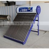 The Beauty of the Bathroom Plastic Solar Water Heater Collectors in India