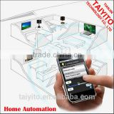 TYT IOT factory OEM domotica accepted wifi remote control wireless zigbee home automation                                                                         Quality Choice
