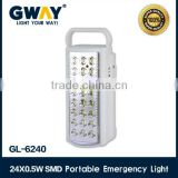 NEW ABS plastic rechargeable emergency light for camping 24pcs of 0.5W 5730 SMD LED lanterns