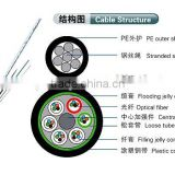 "Outdoor figure ""8"" layer stranded self-supporting single mode fiber optic cable price"
