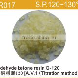 Low price Aldehyde ketone resin Q-120