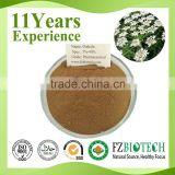 China Supplier powerful insecticides osthole, Natural cnidium monnieri extract Pesticide