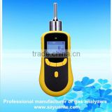 Portable internal memory function GeH4 germane battery operated gas detector