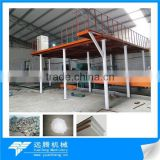 Mgo board making machine with high capacity