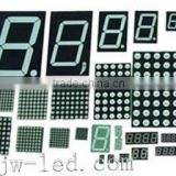 led dot matrix module