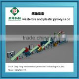 ISO Jiangxi Dingfeng used plastic pyrolysis machine