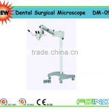 Dental Surgery Microscopes prices