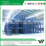 Hot sell best price heavy duty warehouse mezzanine floor design factory /steel platform shelves (YB-WR-C82)