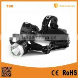 C-REE XML T6 Led High Power Zoom Rechargeable Camping Mining LED Headlamp Manufacturers